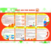 Burns First Aid Poster